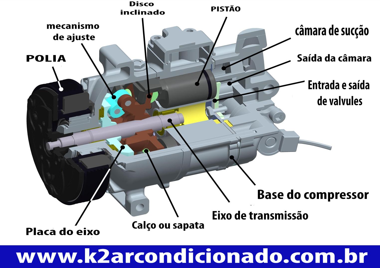 a-compressor-ar-condicionado-aberto-explicacao